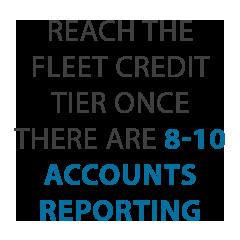 BizSource and TrueSearch: Meet the Experian Business Credit Team